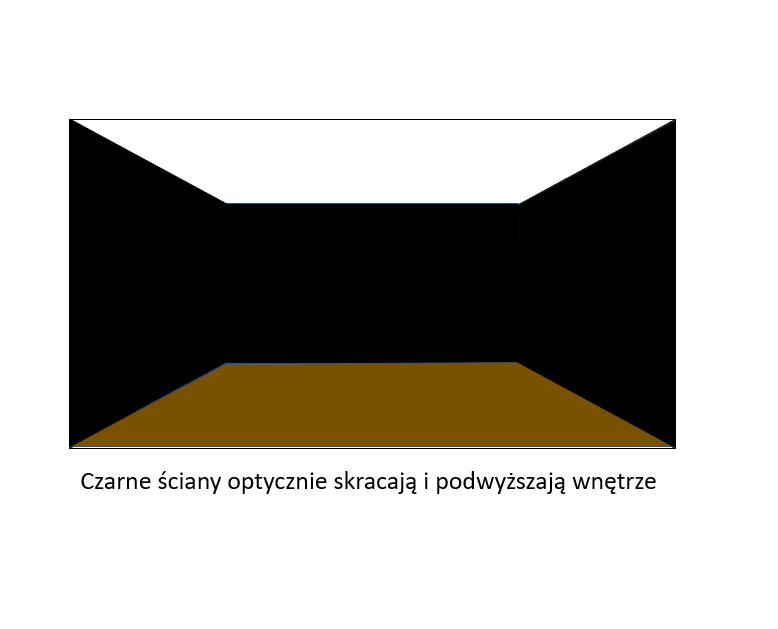 czarne sciany optycznie skaracają i podwyzszaja wnetrze