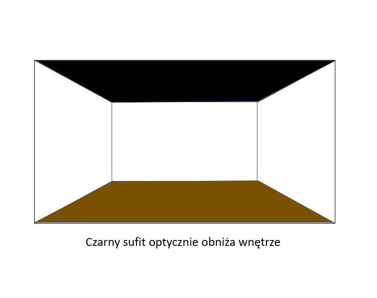 czarny sufit optycznie obniża wnętrze