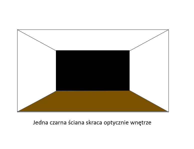 jedna czarna ściana skraca optycznie wnętrze